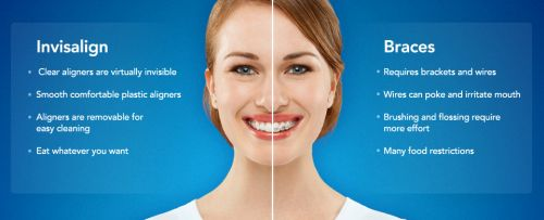 Cumulus Dental - Dentists Australia